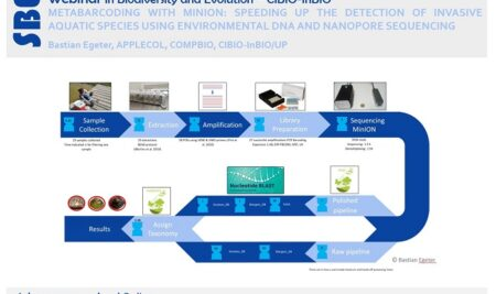 METABARCODING WITH MinION: SPEEDING UP THE DETECTION OF INVASIVE AQUATIC SPECIES USING ENVIRONMENTAL DNA AND NANOPORE SEQUENCING